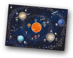 carte-systeme-solaire-laplikili