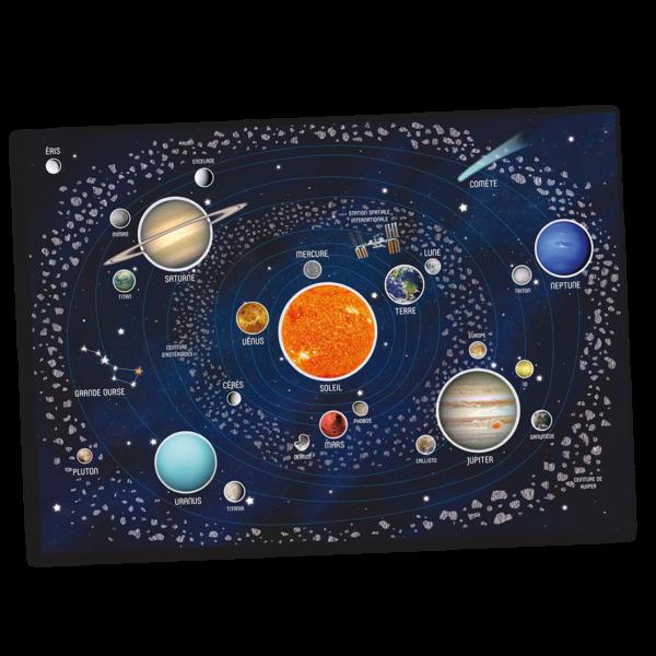 carte Système solaire - Ulysse et le Grimoire de l'Univers - éditions Laplikili