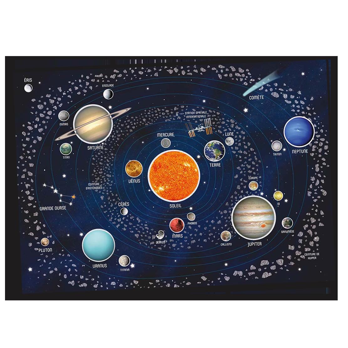 carte du système solaire Poster Système solaire   Laplikili